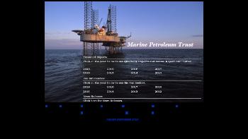 Marine Petroleum Trust Website Screenshot