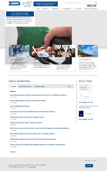 Dover Corporation Website Screenshot