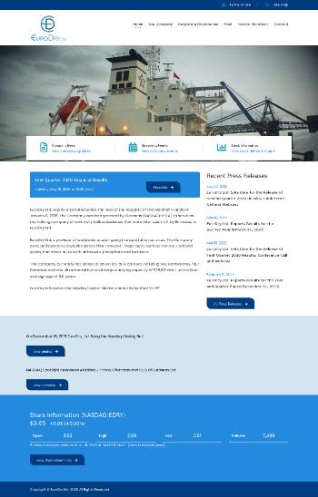 EuroDry Ltd. Website Screenshot