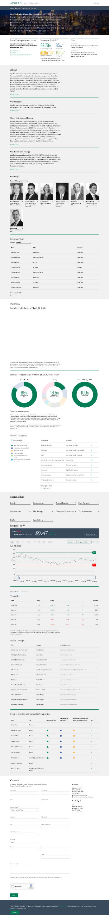 Apollo Investment Corporation Website Screenshot