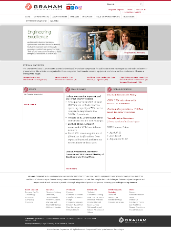 Graham Corporation Website Screenshot