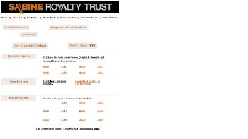 Sabine Royalty Trust Website Screenshot