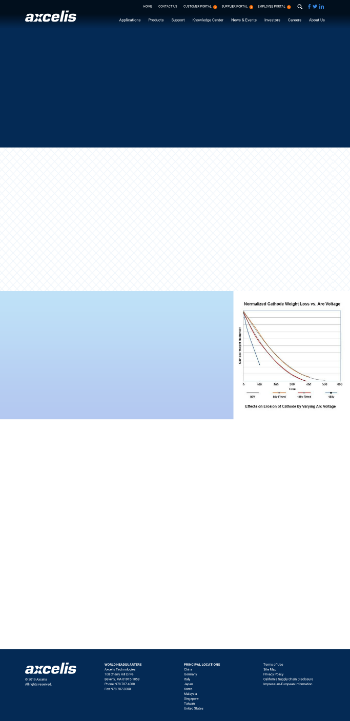 Axcelis Technologies, Inc. Website Screenshot